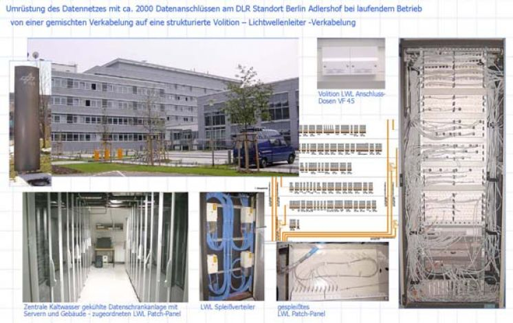 "Sanierung Datennetz  Standort DLR Berlin - "" Fibre to the Desk"""